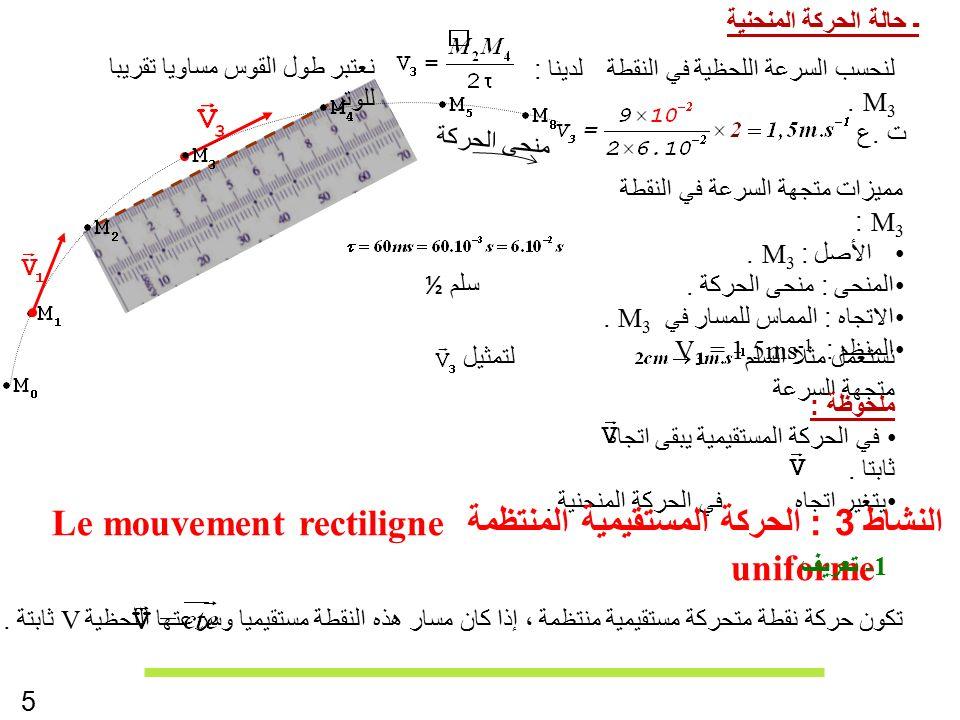 ـ حالة الحركة المنحنية منحى الحركة 5 لنحسب السرعة اللحظية في النقطة M 3.