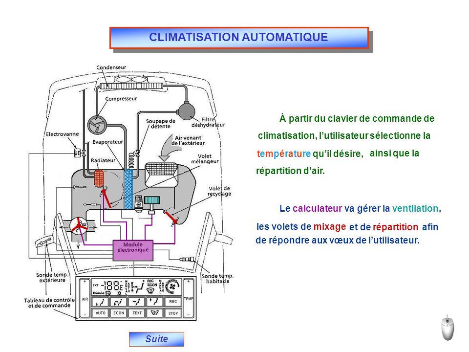 CLIMATISATION AUTOMATIQUE À partir du clavier de commande de climatisation, l'utilisateur sélectionne la température qu'il désire, ainsi que la répartition d'air.