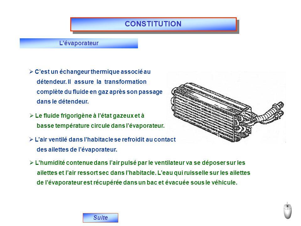L'évaporateur Suite  C'est un échangeur thermique associé au détendeur.