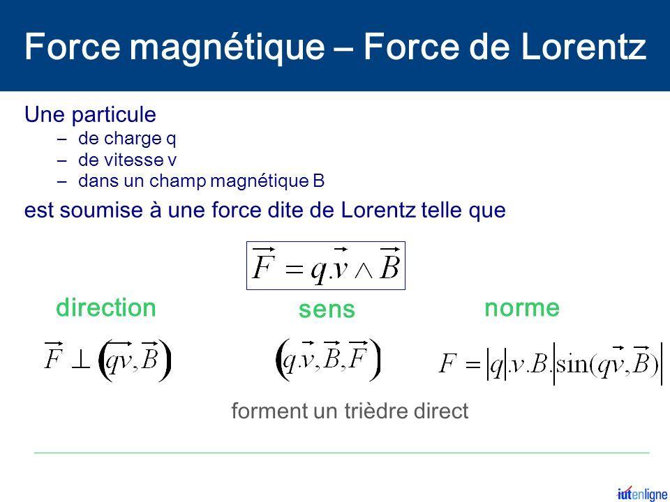 Une particule –de charge q –de vitesse v –dans un champ magnétique B est soumise à une force dite de Lorentz telle que direction sens norme forment un trièdre direct Force magnétique – Force de Lorentz