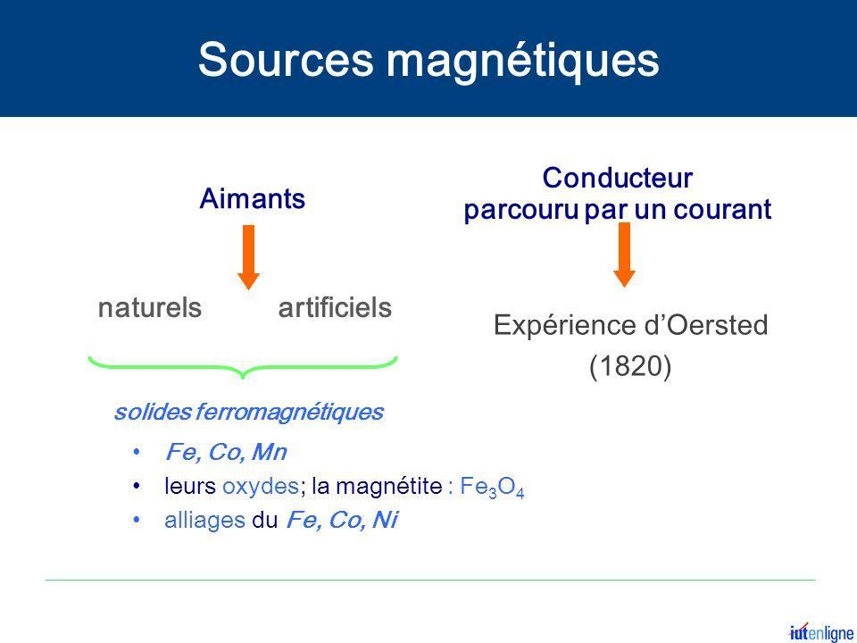Aimants Fe, Co, Mn leurs oxydes; la magnétite : Fe 3 O 4 alliages du Fe, Co, Ni solides ferromagnétiques Conducteur parcouru par un courant artificielsnaturels Expérience d'Oersted (1820) Sources magnétiques