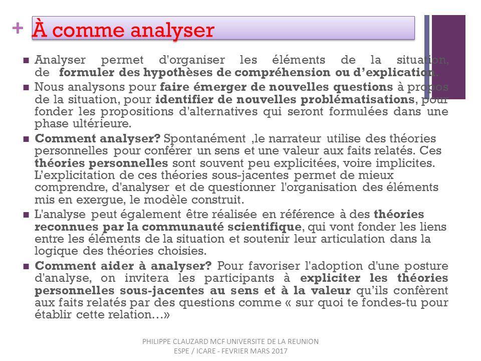 + À comme analyser Analyser permet d organiser les éléments de la situation, de formuler des hypothèses de compréhension ou d'explication.