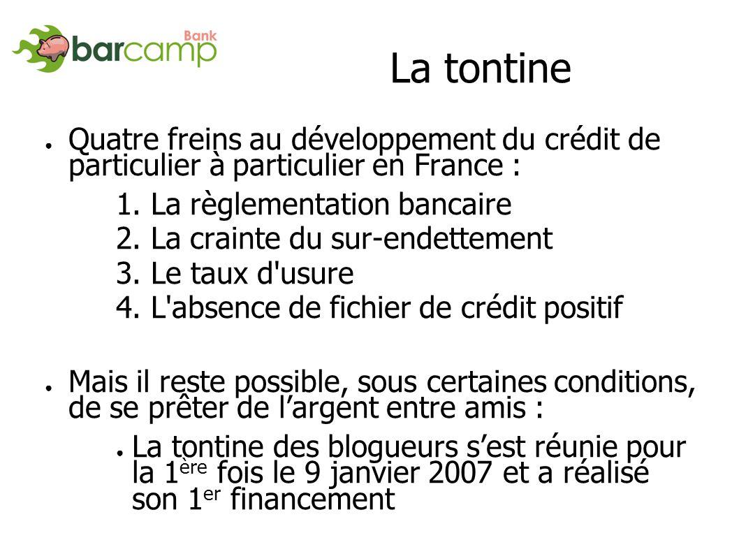 Quatre freins au développement du crédit de particulier à particulier en France : 1. La règlementation bancaire 2. La crainte du sur-endettement 3. Le