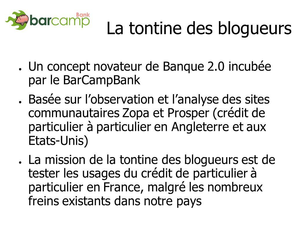 Un concept novateur de Banque 2.0 incubée par le BarCampBank Basée sur lobservation et lanalyse des sites communautaires Zopa et Prosper (crédit de pa