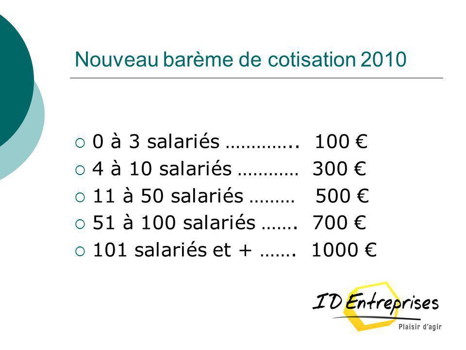 Nouveau barème de cotisation 2010 0 à 3 salariés ………….. 100 4 à 10 salariés ………… 300 11 à 50 salariés ……… 500 51 à 100 salariés ……. 700 101 salariés e