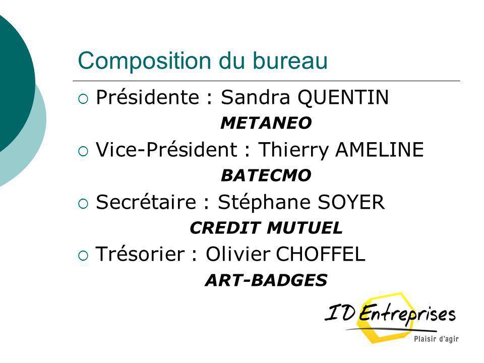 Composition du bureau Présidente : Sandra QUENTIN METANEO Vice-Président : Thierry AMELINE BATECMO Secrétaire : Stéphane SOYER CREDIT MUTUEL Trésorier