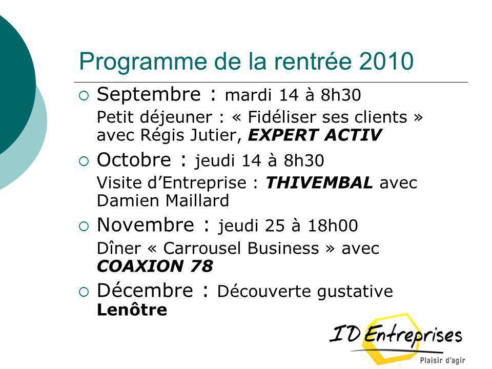 Programme de la rentrée 2010 Septembre : mardi 14 à 8h30 Petit déjeuner : « Fidéliser ses clients » avec Régis Jutier, EXPERT ACTIV Octobre : jeudi 14