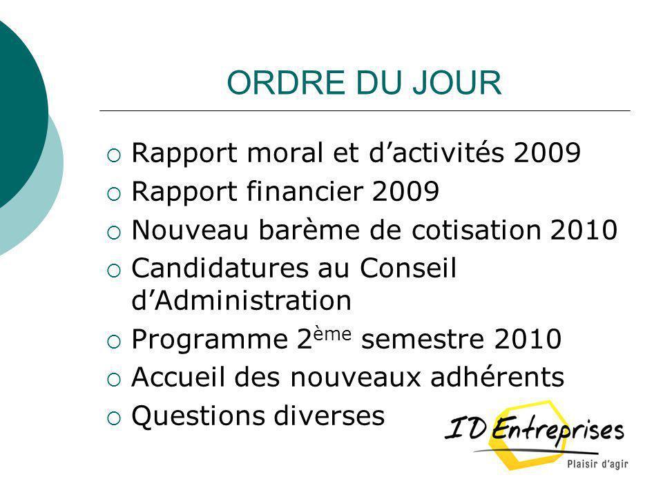 ORDRE DU JOUR Rapport moral et dactivités 2009 Rapport financier 2009 Nouveau barème de cotisation 2010 Candidatures au Conseil dAdministration Progra