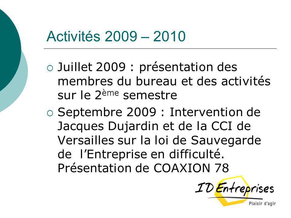 Activités 2009 – 2010 Juillet 2009 : présentation des membres du bureau et des activités sur le 2 ème semestre Septembre 2009 : Intervention de Jacque