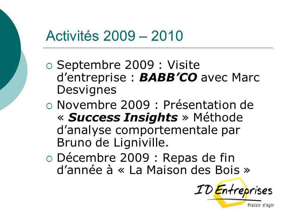 Activités 2009 – 2010 Septembre 2009 : Visite dentreprise : BABBCO avec Marc Desvignes Novembre 2009 : Présentation de « Success Insights » Méthode da