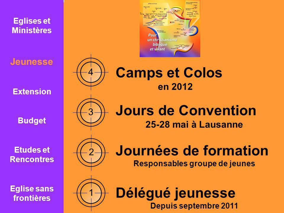 4 Camps et Colos 3 Jours de Convention 25-28 mai à Lausanne 2 Journées de formation Responsables groupe de jeunes 1 Délégué jeunesse Depuis septembre