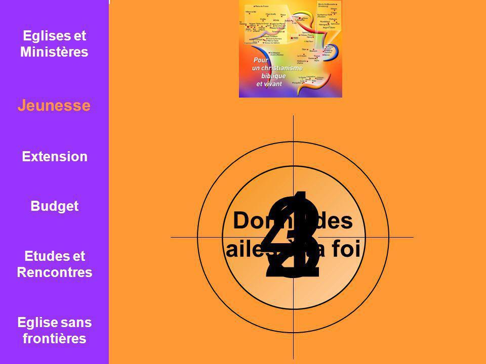 4 Camps et Colos 3 Jours de Convention 25-28 mai à Lausanne 2 Journées de formation Responsables groupe de jeunes 1 Délégué jeunesse Depuis septembre 2011 Eglises et Ministères Jeunesse Extension Budget Etudes et Rencontres Eglise sans frontières 4 32 1 Donne des ailes à ta foi