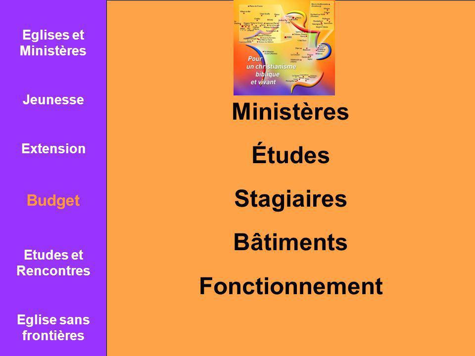 Eglises et Ministères Jeunesse Extension Budget Etudes et Rencontres Eglise sans frontières Ministères Études Stagiaires Bâtiments Fonctionnement