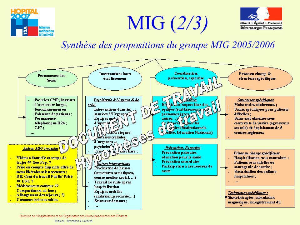Direction de lHospitalisation et de lOrganisation des Soins-Sous-direction des Finances Mission Tarification A lActivité MIG (2/3) Synthèse des propositions du groupe MIG 2005/2006