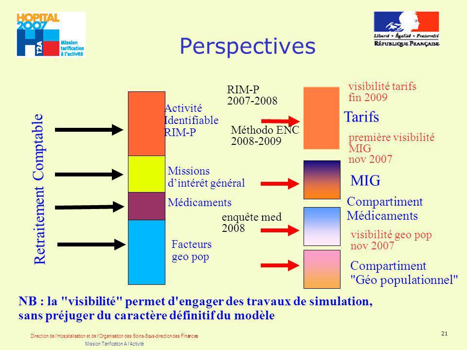 Direction de lHospitalisation et de lOrganisation des Soins-Sous-direction des Finances Mission Tarification A lActivité 21 Perspectives Retraitement