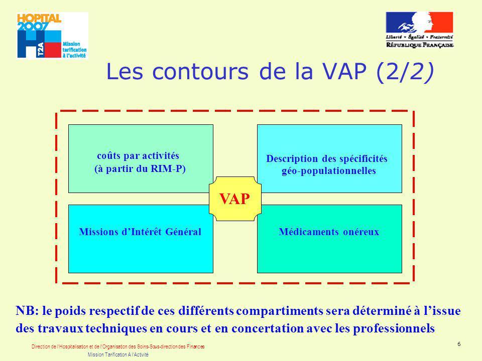 Direction de lHospitalisation et de lOrganisation des Soins-Sous-direction des Finances Mission Tarification A lActivité 6 Les contours de la VAP (2/2