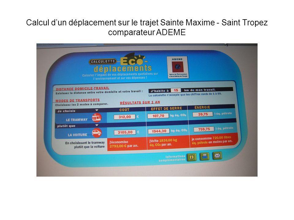 Calcul dun déplacement sur le trajet Sainte Maxime - Saint Tropez comparateur ADEME