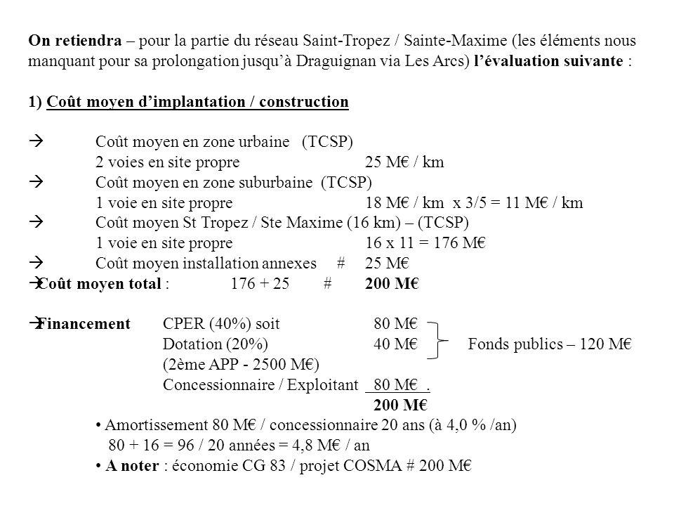 On retiendra – pour la partie du réseau Saint-Tropez / Sainte-Maxime (les éléments nous manquant pour sa prolongation jusquà Draguignan via Les Arcs)
