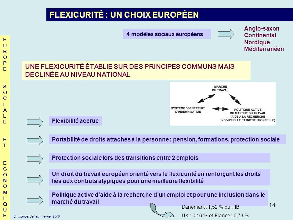 14 FLEXICURITÉ : UN CHOIX EUROPÉEN 4 modèles sociaux européens Anglo-saxon Continental Nordique Méditerranéen UNE FLEXICURITÉ ÉTABLIE SUR DES PRINCIPE