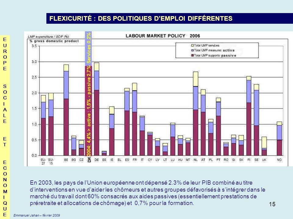15 EUROPESOCIALEETECONOMIQUEEUROPESOCIALEETECONOMIQUE FLEXICURITÉ : DES POLITIQUES DEMPLOI DIFFÉRENTES En 2003, les pays de lUnion européenne ont dépe