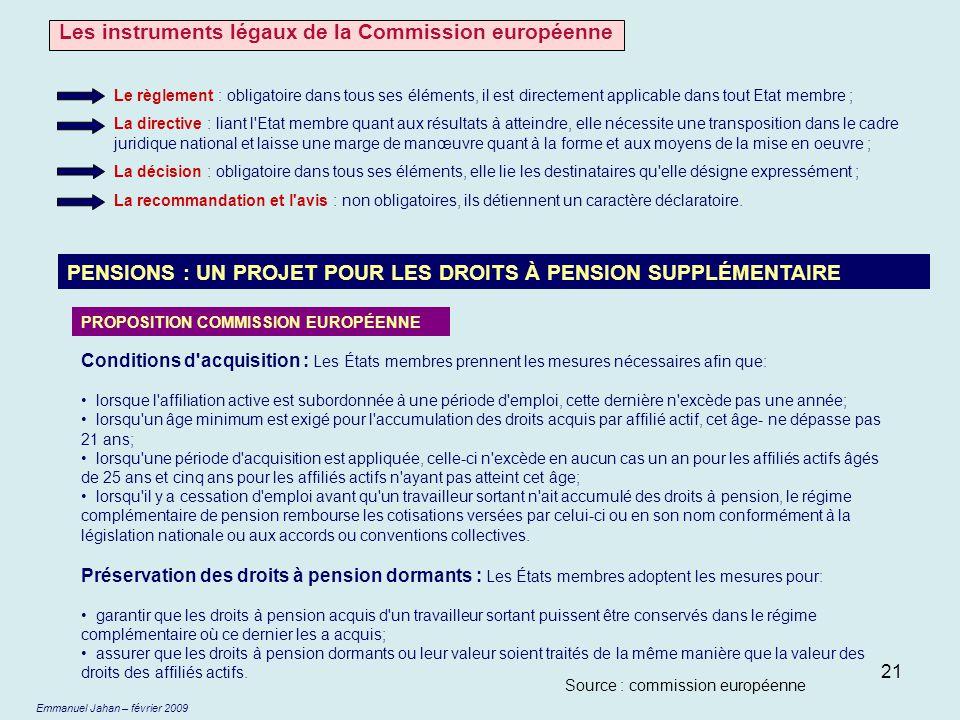 21 PENSIONS : UN PROJET POUR LES DROITS À PENSION SUPPLÉMENTAIRE Conditions d'acquisition : Les États membres prennent les mesures nécessaires afin qu
