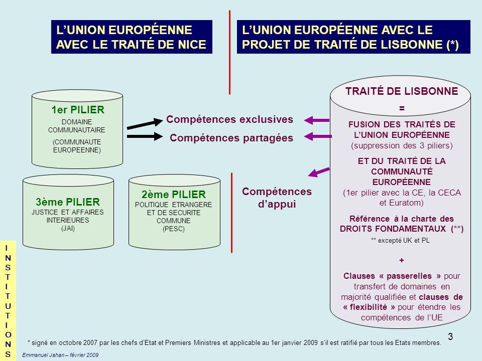 3 Compétences exclusives Compétences partagées LUNION EUROPÉENNE AVEC LE TRAITÉ DE NICE 1er PILIER 3ème PILIER JUSTICE ET AFFAIRES INTERIEURES (JAI) C