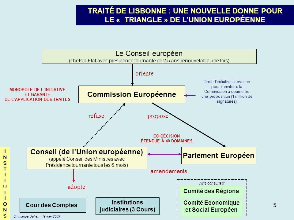 5 Commission Européenne Conseil (de lUnion européenne) (appelé Conseil des Ministres avec Présidence tournante tous les 6 mois) Parlement Européen pro