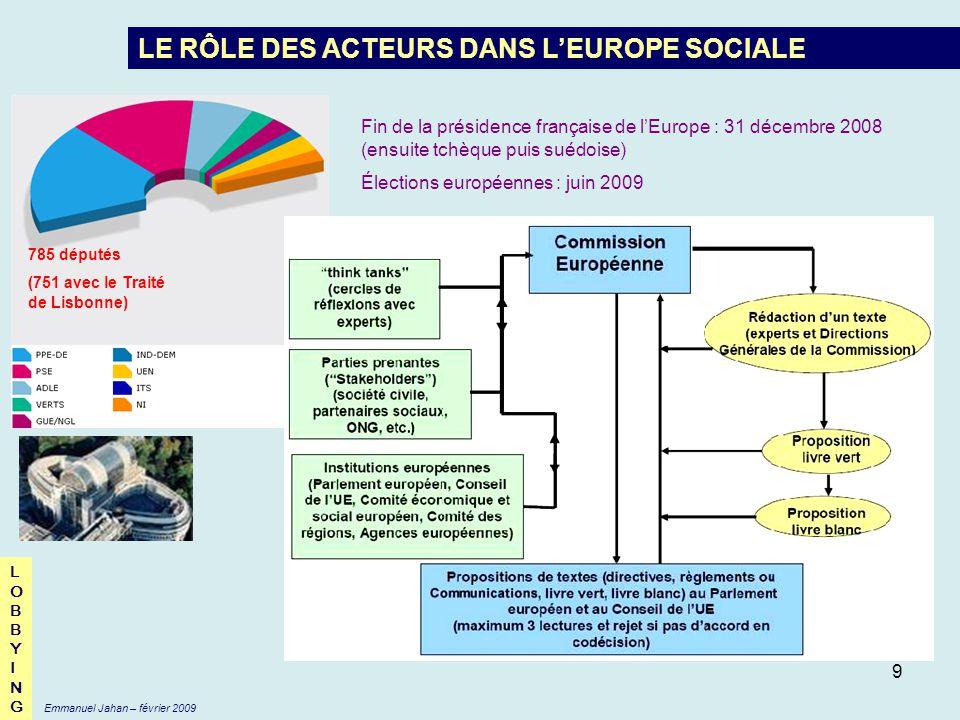 9 LE RÔLE DES ACTEURS DANS LEUROPE SOCIALE LOBBYINGLOBBYING 785 députés (751 avec le Traité de Lisbonne) Fin de la présidence française de lEurope : 3