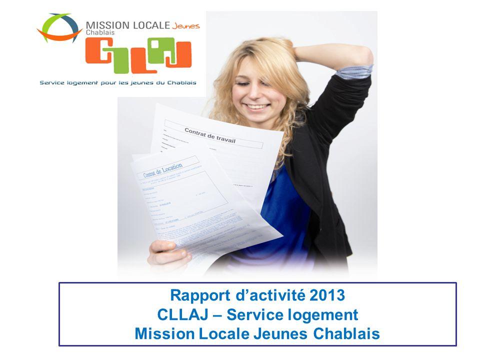 1 Rapport dactivité 2013 CLLAJ – Service logement Mission Locale Jeunes Chablais