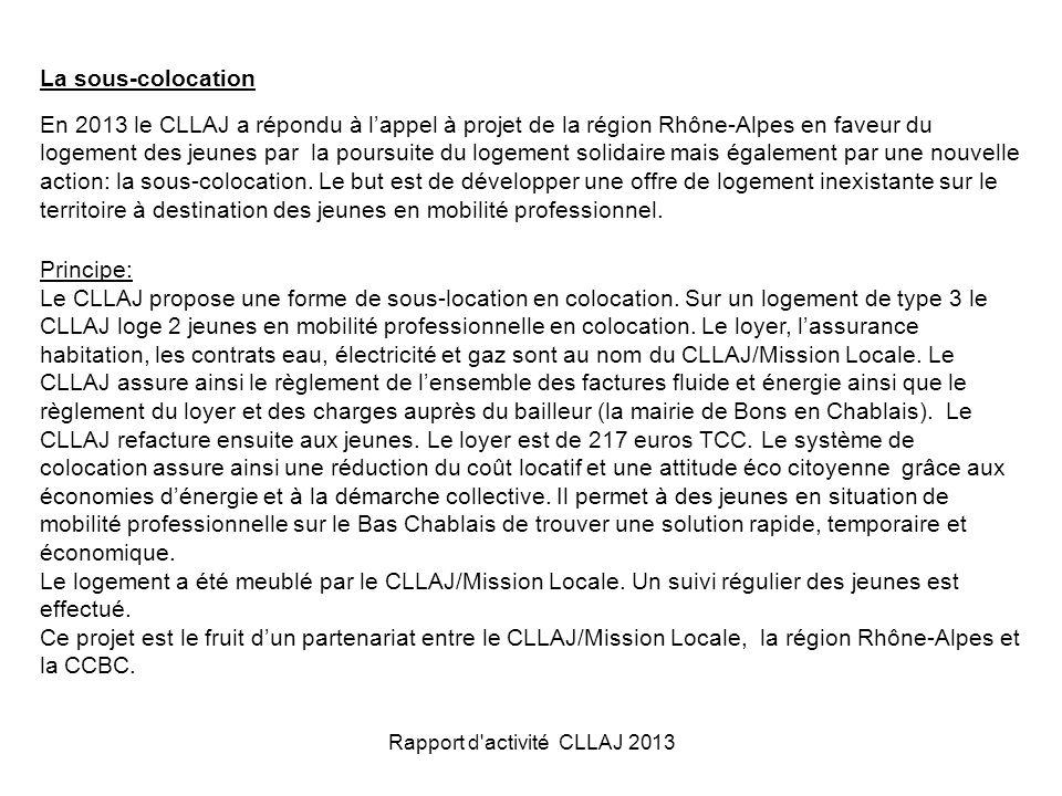 La sous-colocation Rapport d'activité CLLAJ 2013 En 2013 le CLLAJ a répondu à lappel à projet de la région Rhône-Alpes en faveur du logement des jeune