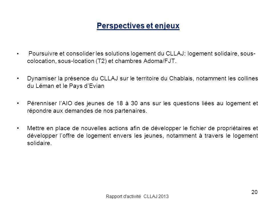 20 Perspectives et enjeux Perspectives et enjeux Poursuivre et consolider les solutions logement du CLLAJ: logement solidaire, sous- colocation, sous-