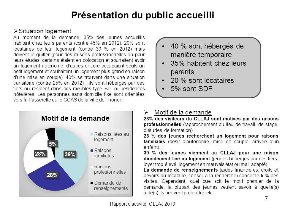 7 Présentation du public accueilli Motif de la demande 28% des visiteurs du CLLAJ sont motivés par des raisons professionnelles (rapprochement du lieu