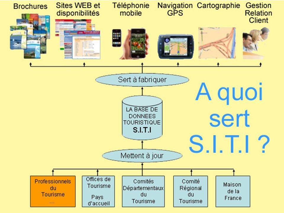 ORGANIGRAMME CRT LR CDT 11CDT 34CDT 66CDT 30 CDT 48 OT/SI Gîtes de France FTTPO APEM CCI Préfecture Réseau Culturel DDJS (à venir)