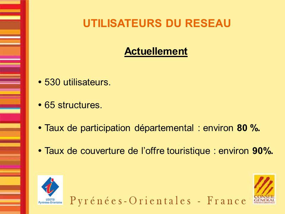 UTILISATEURS DU RESEAU 530 utilisateurs. 65 structures. Taux de participation départemental : environ 80 %. Taux de couverture de loffre touristique :