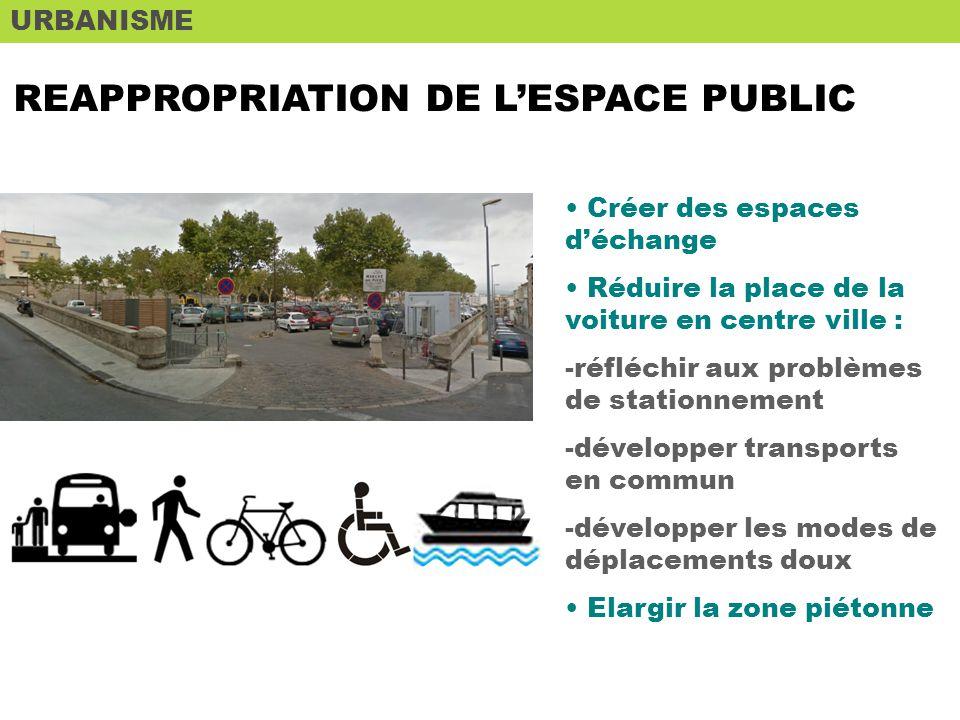 URBANISME REAPPROPRIATION DE LESPACE PUBLIC Créer des espaces déchange Réduire la place de la voiture en centre ville : -réfléchir aux problèmes de stationnement -développer transports en commun -développer les modes de déplacements doux Elargir la zone piétonne