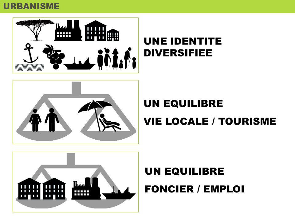 URBANISME UNE IDENTITE DIVERSIFIEE UN EQUILIBRE VIE LOCALE / TOURISME UN EQUILIBRE FONCIER / EMPLOI