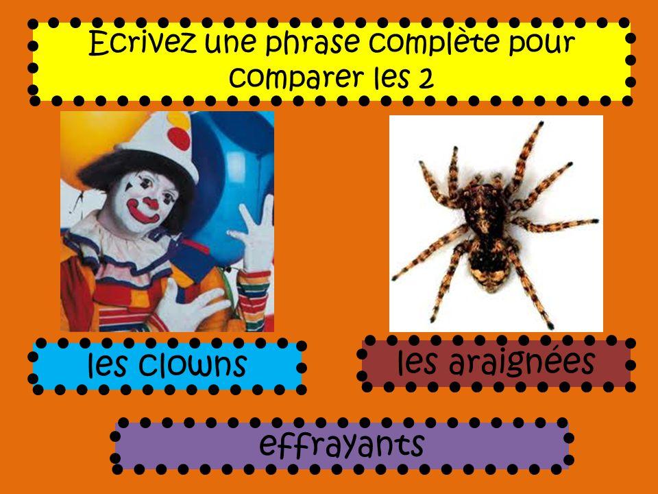 Ecrivez une phrase complète pour comparer les 2 effrayants les clowns les araignées