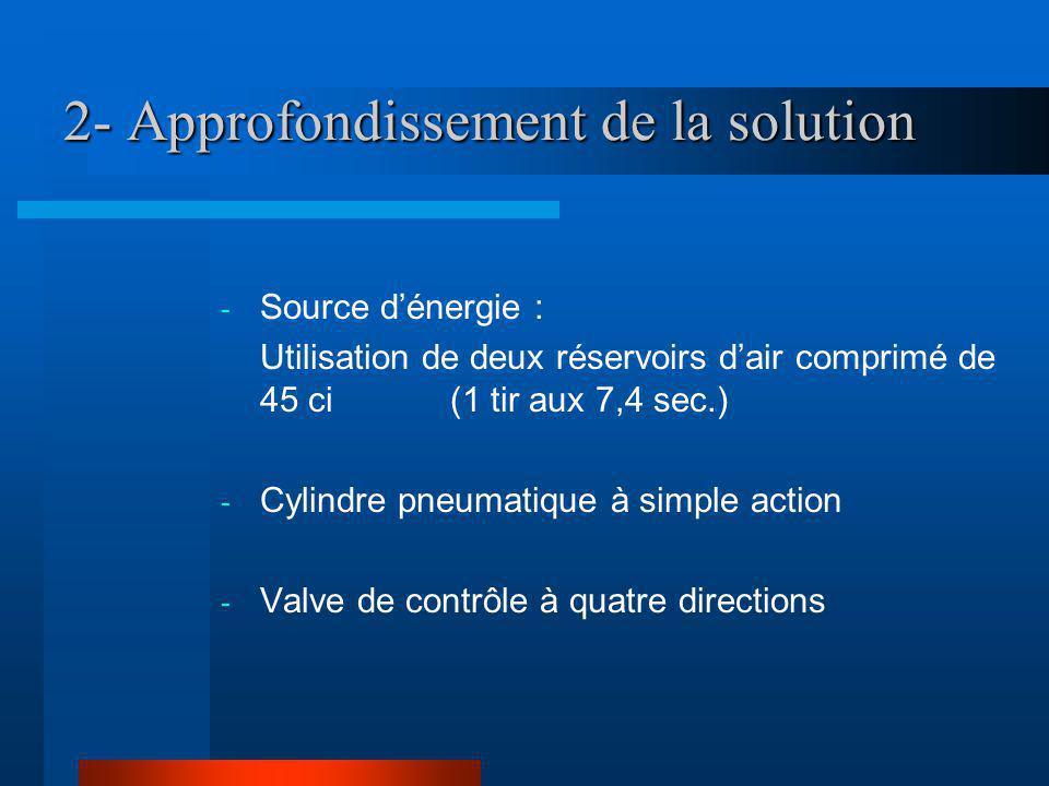 2- Approfondissement de la solution - Source dénergie : Utilisation de deux réservoirs dair comprimé de 45 ci (1 tir aux 7,4 sec.) - Cylindre pneumatique à simple action - Valve de contrôle à quatre directions