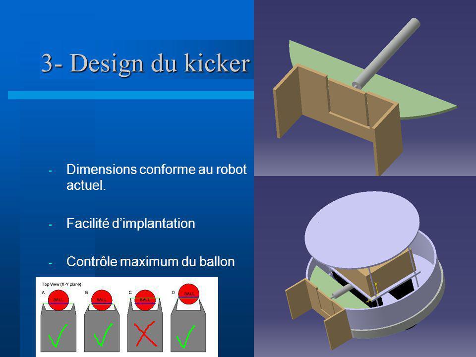 3- Design du kicker - Dimensions conforme au robot actuel. - Facilité dimplantation - Contrôle maximum du ballon