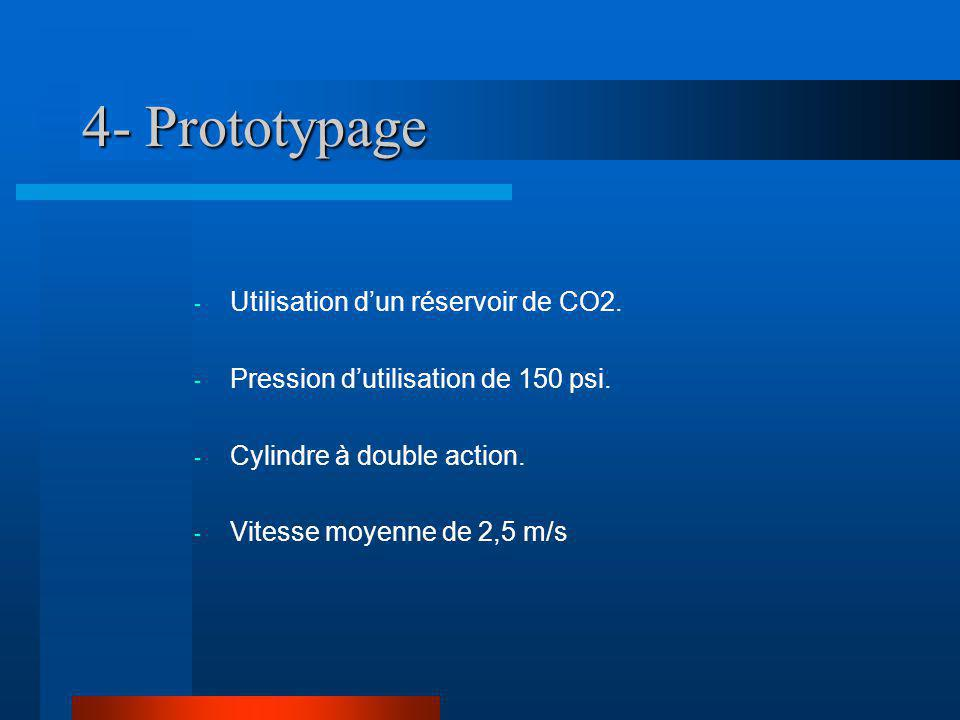 4- Prototypage - Utilisation dun réservoir de CO2. - Pression dutilisation de 150 psi. - Cylindre à double action. - Vitesse moyenne de 2,5 m/s