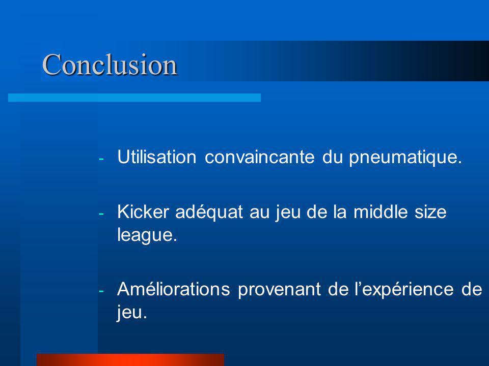Conclusion - Utilisation convaincante du pneumatique. - Kicker adéquat au jeu de la middle size league. - Améliorations provenant de lexpérience de je