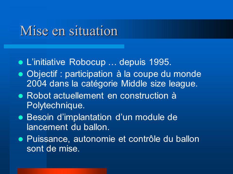 Mise en situation Linitiative Robocup … depuis 1995. Objectif : participation à la coupe du monde 2004 dans la catégorie Middle size league. Robot act
