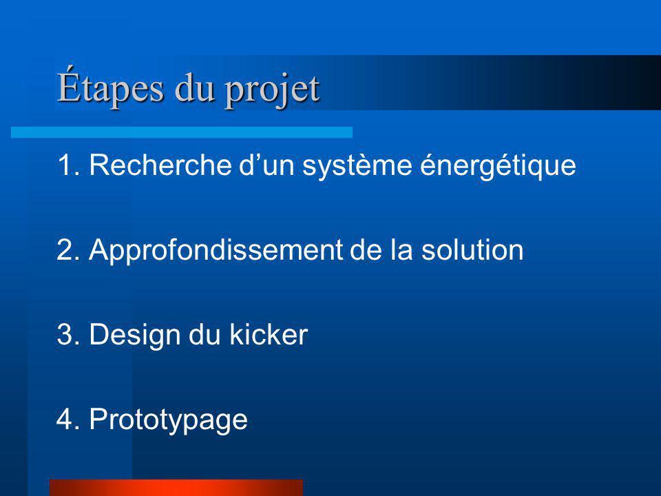 Étapes du projet 1. Recherche dun système énergétique 2. Approfondissement de la solution 3. Design du kicker 4. Prototypage