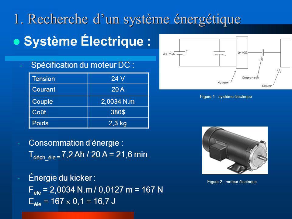 1. Recherche dun système énergétique Système Électrique : Tension24 V Courant20 A Couple2,0034 N.m Coût380$ Poids2,3 kg - Spécification du moteur DC :