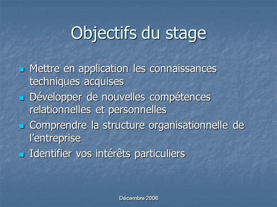 Décembre 2006 Intégration en entreprise À observer: À observer: Responsabilités et fonctions des autres membres de léquipe.
