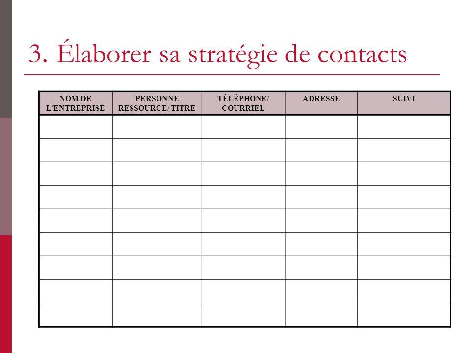 3. Élaborer sa stratégie de contacts NOM DE LENTREPRISE PERSONNE RESSOURCE/ TITRE TÉLÉPHONE/ COURRIEL ADRESSESUIVI