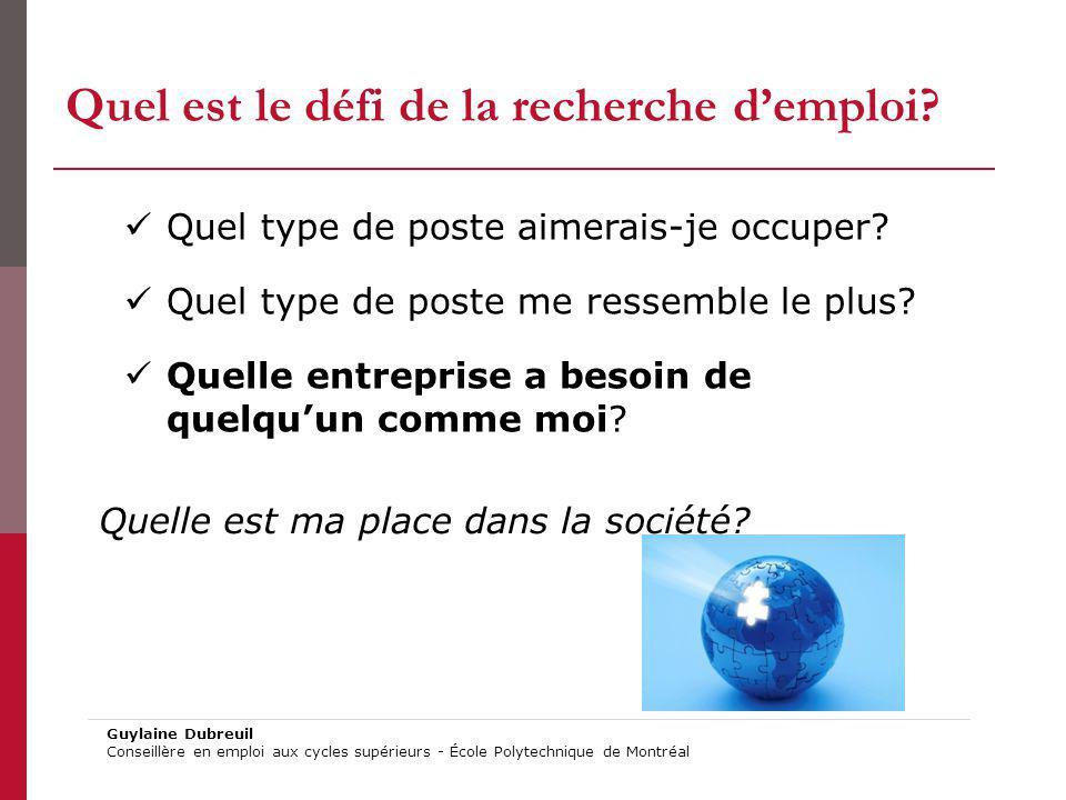 Guylaine Dubreuil Conseillère en emploi aux cycles supérieurs - École Polytechnique de Montréal Quel type de poste aimerais-je occuper? Quel type de p