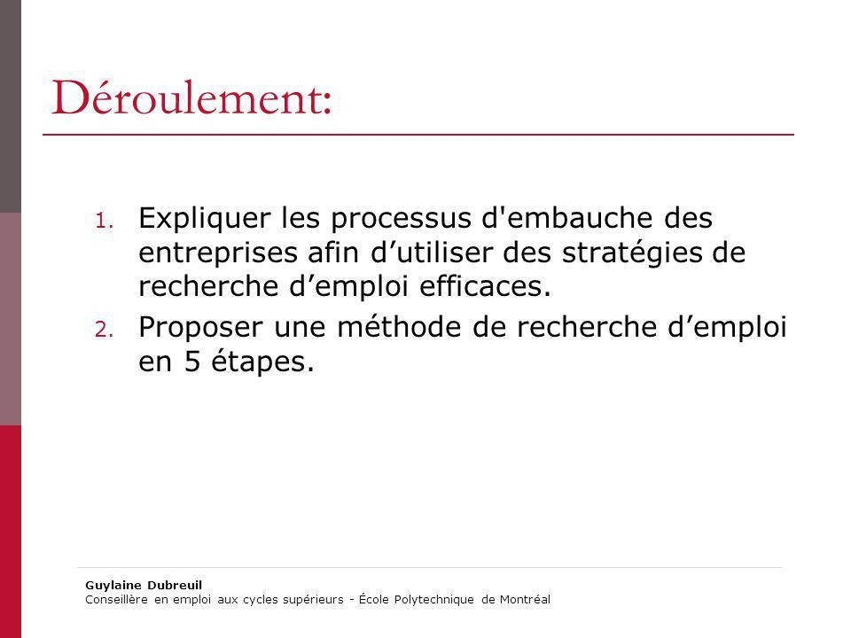 Déroulement: 1. Expliquer les processus d'embauche des entreprises afin dutiliser des stratégies de recherche demploi efficaces. 2. Proposer une métho