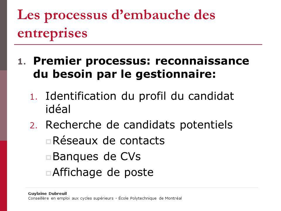 Les processus dembauche des entreprises 1. Premier processus: reconnaissance du besoin par le gestionnaire: 1. Identification du profil du candidat id