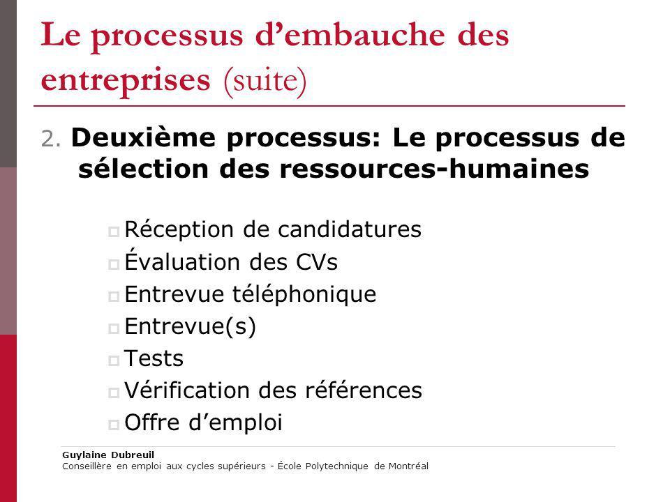 Le processus dembauche des entreprises (suite) 2. Deuxième processus: Le processus de sélection des ressources-humaines Réception de candidatures Éval